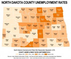 N Dakota employment